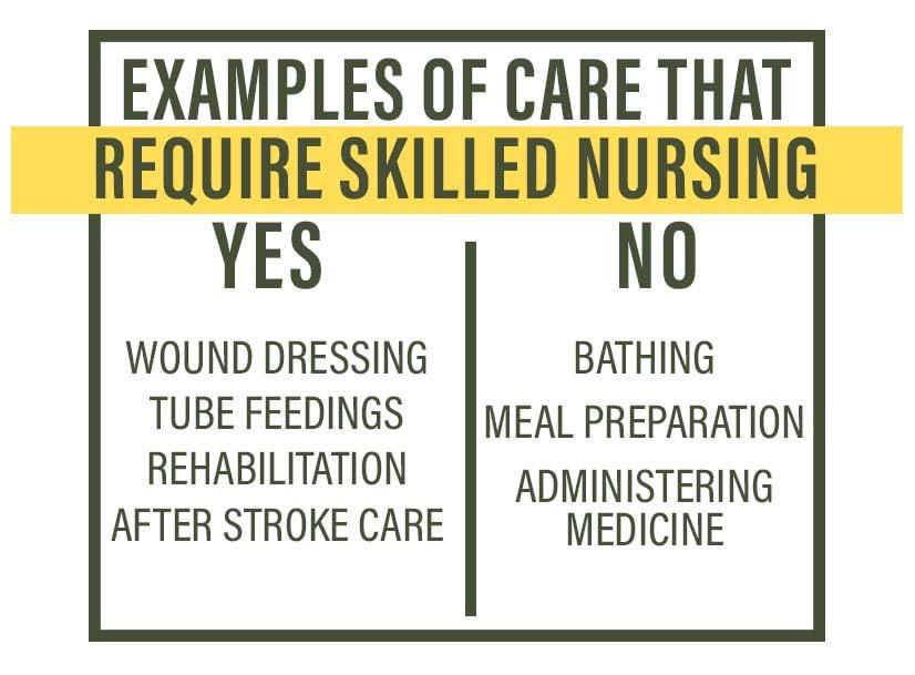 Skilled Nursing compare chart - Use Medicare's Skilled Nursing Checklist to pick the right Kansas Nursing Home Facility