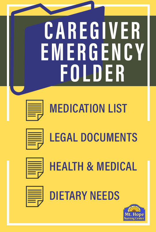 Graphic of the Caregiver's Emergency Checklist folder and the documents that are needed